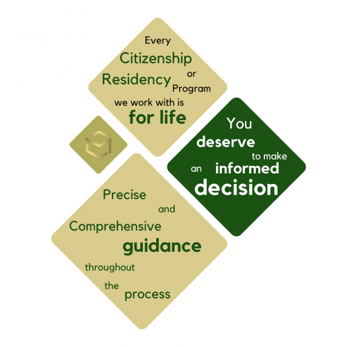 Every Citizenship or Residency Program we work with is for life (6)